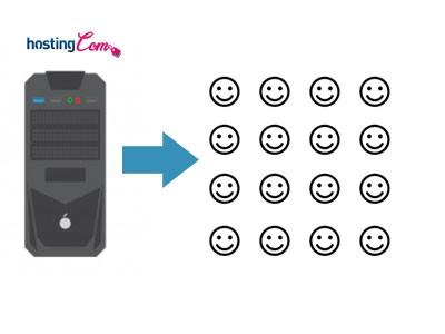 qué es hosting compartido